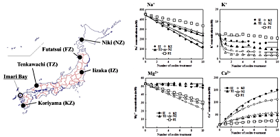 analytical characterization of fatty acids Journal of analytical and applied  rapid and direct characterization of total fatty acids in wood by thermochemolysis-gas chromatography-flame ionization.